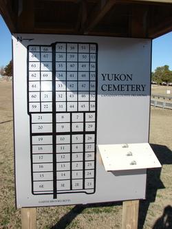 Yukon Cemetery