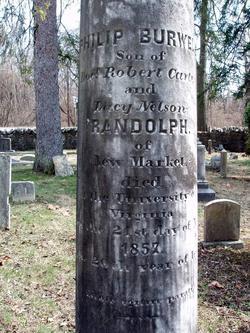 Philip Burwell Randolph