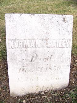 Norman Bailey
