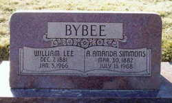 Anna Amanda <i>Simmons</i> Bybee