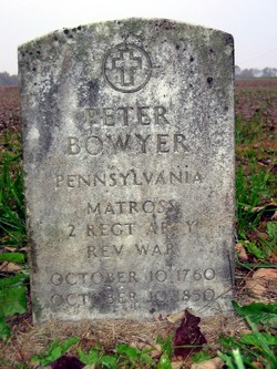 Peter Beier Bowyer