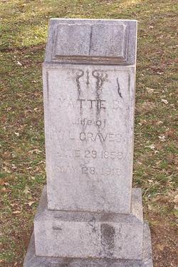 Margaret E Mattie / Martha <i>Beckham</i> Graves