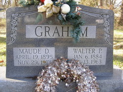 Maude D Graham
