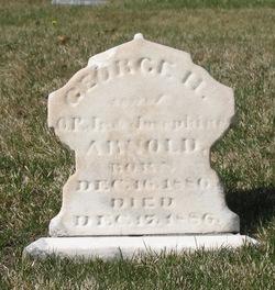 George Heber Arnold