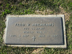 Fred W. Abrahams
