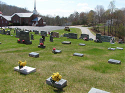Watauga Baptist Cemetery