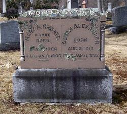 Mary A. <i>Choate</i> Alexander