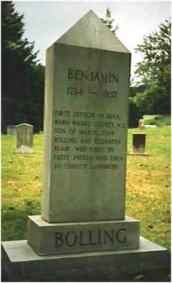 Benjamin Bolling