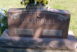 Charles Campbell