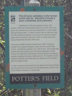 Potters Field