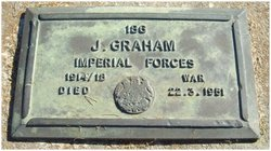 James Jamie Graham
