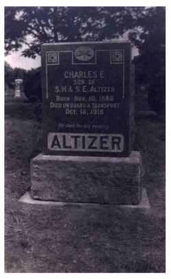 Charles Edward Altizer