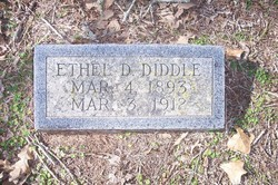 Ethel D Diddle
