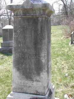 Mary Wilhelmina <i>Hubbell</i> French