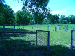 George Watts Cemetery