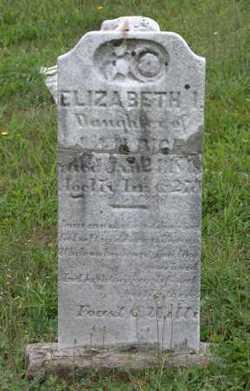 Elizabeth I. RICE