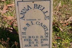 Anna Belle Castles