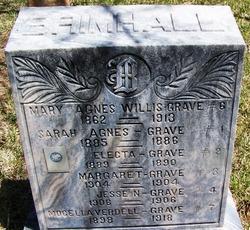 Mary Agnes <i>Willis</i> Brimhall