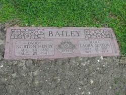 Laura Belle <i>Seaton</i> Bailey