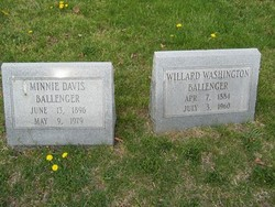 Willard Washington Ballenger