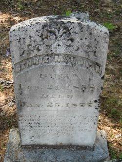 Bennie M. Lovin