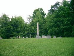 Aliceton Cemetery
