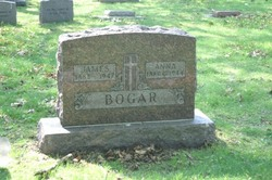 Anna Bogar