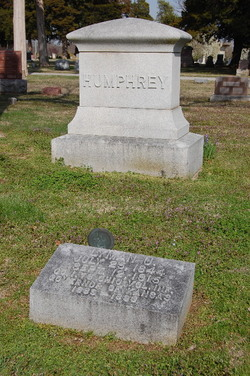 Lyman Underwood Humphrey