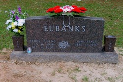 Teddy Eugene Eubanks