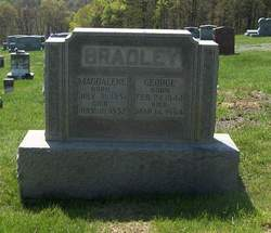 George Washington Bradley