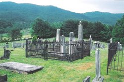Conasauga Baptist Church Cemetery