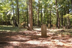 Old Rock Springs Cemetery