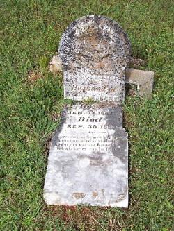 Richard D. Butler