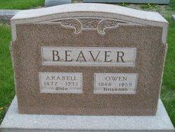 Arabell Beaver