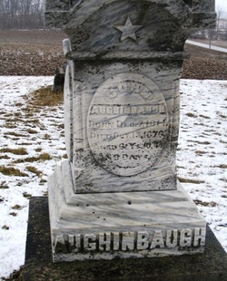 John Aughinbaugh
