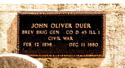 John Oliver Duer