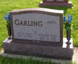 William Ross Garling