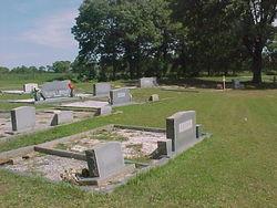 Saint Luke United Methodist Church Cemetery