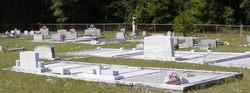 Goloid Church Cemetery