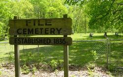 File Cemetery
