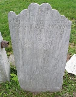 Joseph Grubb