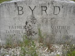 Daniel Scott Byrd
