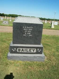 Daniel Baker Dan Bailey
