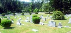 Mount Olivet Baptist Church Cemetery
