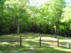 Tritt Cemetery