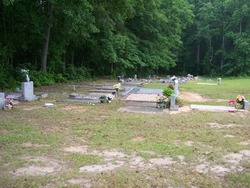 Shiloh Missionary Baptist Church Cemetery