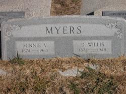 Minnie Viola <i>Shipman</i> Myers