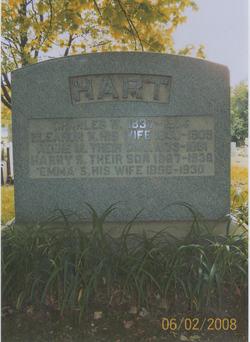 Charles W Hart