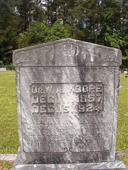 Dr William Alexander Moore