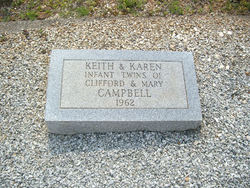 Keith Campbell